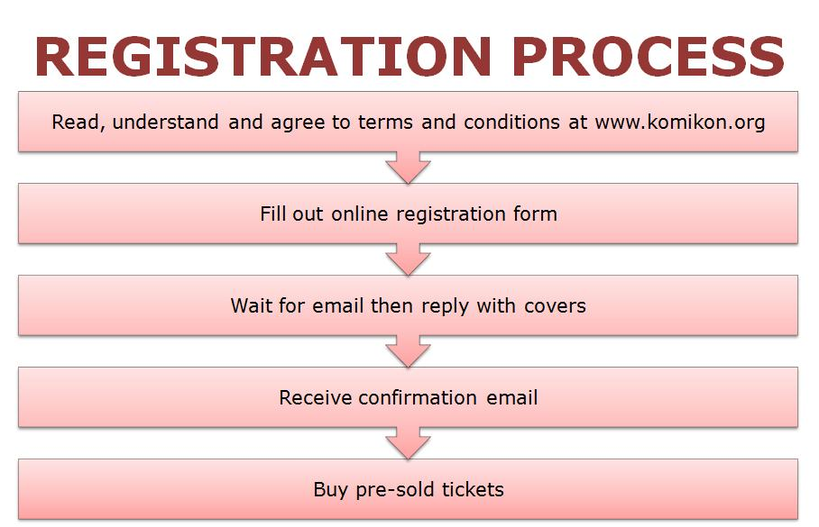 Indie Komiks Tiange registration process